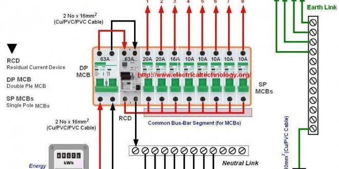 Wiring-of-the-distribution-board-with-RCD-Single-phase-from-Energy-meter-to-the-main-distribution-board-660x330